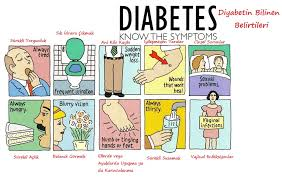 diyabet-belirti