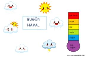 hava-durumu-tablosu